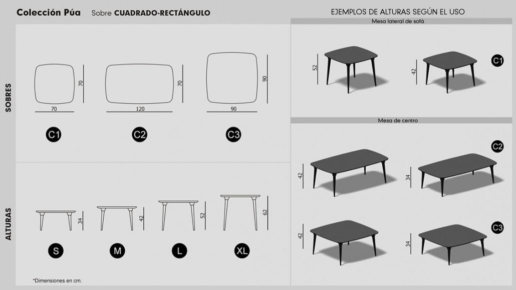 medidas mesa púa rectangular